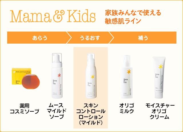 ママ&キッズ 家族みんなで使える敏感肌ライン スキンコントロールローション(さっぱり)