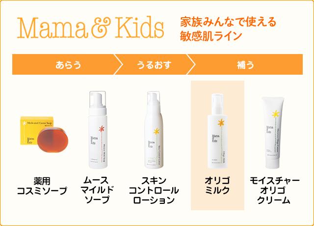ママ&キッズ 家族みんなで使える敏感肌ライン オリゴミルク
