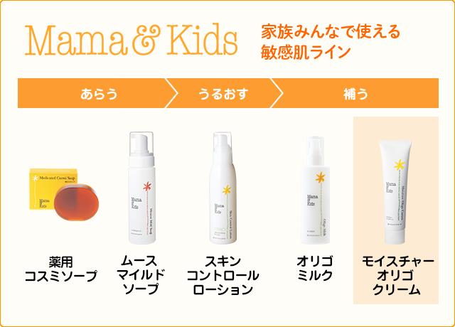 ママ&キッズ 家族みんなで使える敏感肌ライン モイスチャーオリゴクリーム