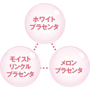 3種のプラセンタ